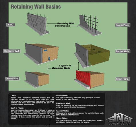 retaining wall basics basics of retaining wall design 8th edition rar