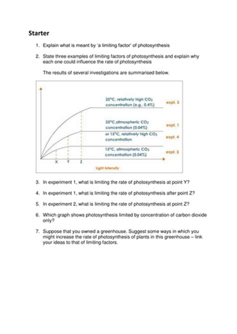 limiting factors of photosynthesis understanding rate of
