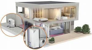 chauffage par pompe a chaleur pompe a chaleur air eau With pompe a chaleur pour maison