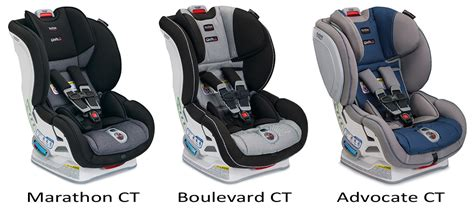 graco tot loc chair recall 2014 car seat recall list autos post