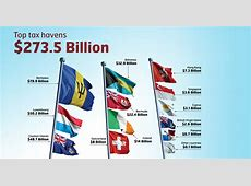 Tax havens the billions that get away Canadian Union of