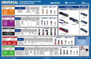 Cable Connector Reference Guide