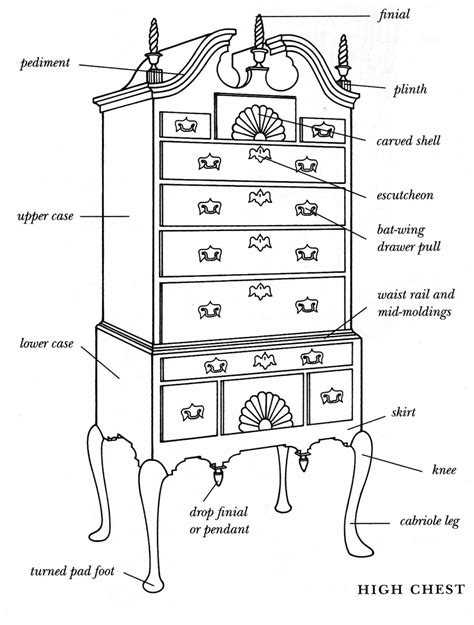 Chest Of Drawers Repair Parts by Diagram Of A High Chest Diagrams Of Antique Furniture