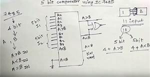 How To Design A 5-bit Magnitude Comparator Using A Single 7485 Ic And A Gate