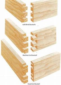17 Best images about Joinery on Pinterest Best deals