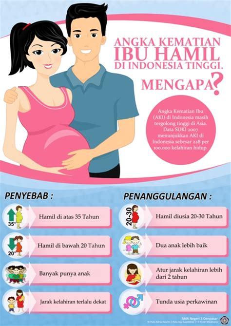 Ibu Menyusui Gambar 5 Contoh Poster Kesehatan Yang Paling Umum Digunakan