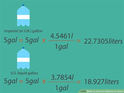 3 ways to convert gallons to liters wikihow