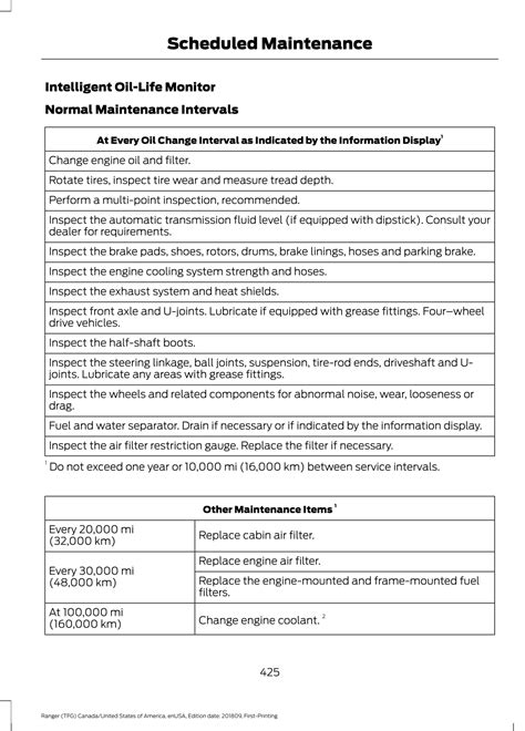 ford ranger owners manual quick reference guide