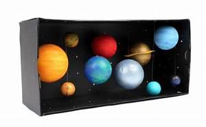 DIY Solar System