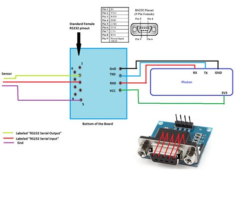 rs232 converter only works when i cross the wires hardware particle