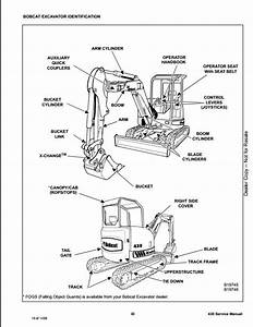 Bobcat 430 Mini Excavator Service Repair Workshop Manual