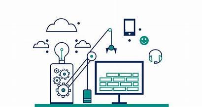 Dynamics Gp Marketing Software Affiliate Microsoft System