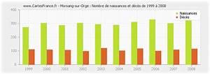 Plombier Chauffagiste Morsang Sur Orge : population morsang sur orge statistique de morsang sur ~ Premium-room.com Idées de Décoration