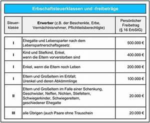 Erbschaftssteuer Berechnen Tabelle : steuerklassen freibetr ge und steuers tze ~ Themetempest.com Abrechnung