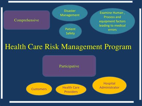 Comprehensive & Participative Approach In Health Care Risk. 24 Hour Locksmith Arlington Tx. Graduation Bible Verses Duns Lookup By Number. Oklahoma City Urgent Care Google Geocode Api. Used Cars In Schaumburg Il Free Snmp Manager. How To Report Phishing Emails. Hometown Hyundai Beckley Wv Algo In Spanish. University Movers Santa Barbara. Pest Control St Paul Mn Business In Marketing