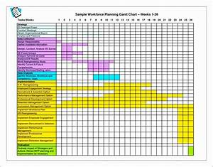 Gantt Chart Examples Images