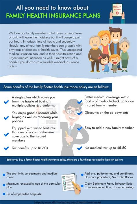 Income tax benefit is provided to the customer for the premium amount till a maximum of rs. All you need to know about family health insurance plans   Family health insurance, Buy health ...