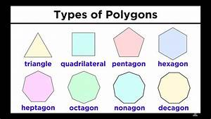 Types Of Quadrilaterals And Other Polygons