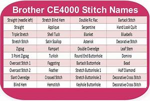 Image Gallery names of sewing stitches