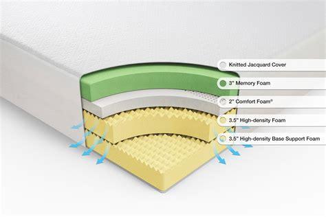 memory foam memory foam 12 inch green tea mattress zinus