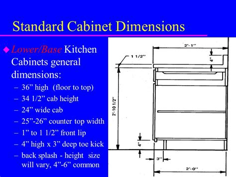 standard cabinet dimensions interior elevations ppt video online download 553 | Standard Cabinet Dimensions