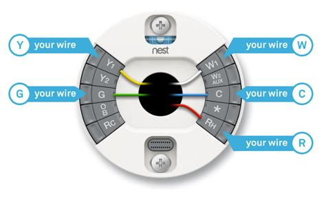 Thermostat Wire What Common Home Buying