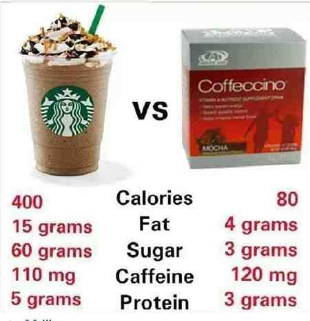 It is said that the content of caffeine in coffee could vary greatly, and it could depend on the method and length of brewing time. Caffeine In Can Of Coke Vs. Coffee | DIABETES CONTROL VIEW EUROREEFERS