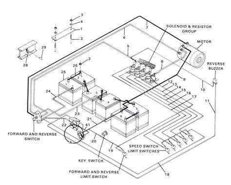 wiring diagram for club car golf cart batteries wirdig