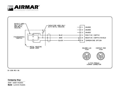 Garmin Depth Finder Wiring Diagram by Airmar Wiring Diagram Garmin 6 Pin D Blue Bottle Marine