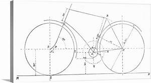 Bicycle Diagram  19th Century Wall Art  Canvas Prints