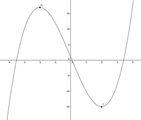 hoch und tiefpunkt berechnen komplette kurvendiskussion