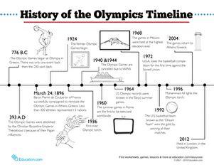 olympic timeline worksheet education