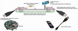 Embedded Software And Hardware Hack  Evalbot And Android