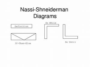 Documentation For Developers