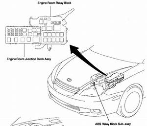 Toyota Loison Sous Lens : c1214 c1223 c1201 i cannot find any explanations i think it has to do with abs system ~ Gottalentnigeria.com Avis de Voitures