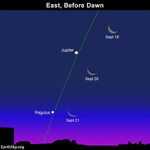 Look for the waning crescent moon near Jupiter for several ...
