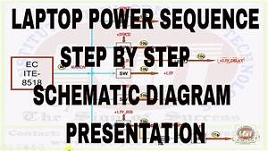 Laptop Power Sequence Step By Step Schematic Diagram