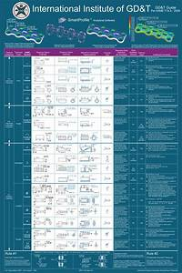Gd U0026t Reference Chart Asme Y14 5