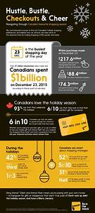 Interac predicts December 23 to be the busiest shopping ...