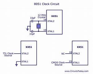 Rwandatechnician Com  8051 Microcontroller