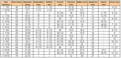 ring size chart   find   ring size
