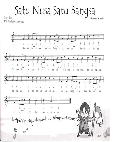 not pianika lagu bagimu negeri partitur lagu wajib dan nasional