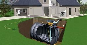 Kit Recuperation Eau De Pluie : cuve enterrer pour r cup rer l 39 eau de pluie ~ Dailycaller-alerts.com Idées de Décoration