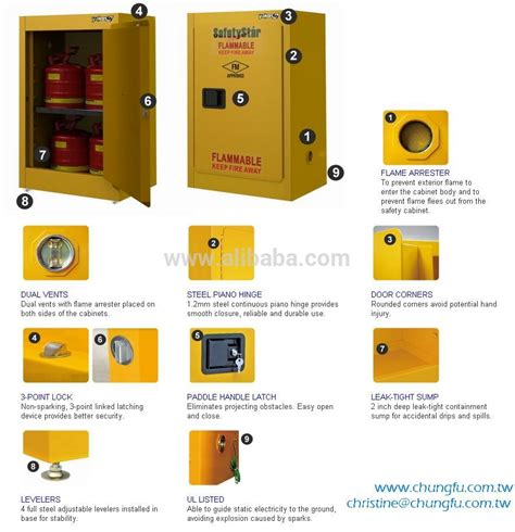 flammable storage cabinet requirements nfpa flammable safety storage cabinet fm approved meets osha