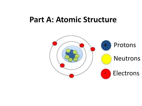 Electrons Protons Neutrons by Diagram Nickel Electron Diagram Of Protons Neutrons Electrons