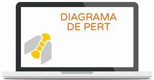 Curso De Gantt Project  8  Diagrama De Pert