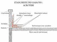 étanchéité Terrasse Extérieure : infiltration d eau dans votre toiture ~ Edinachiropracticcenter.com Idées de Décoration