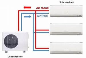 Prix Clim Reversible Pour 100m2 : faut il pr f rer une climatisation r versible multisplit ~ Melissatoandfro.com Idées de Décoration