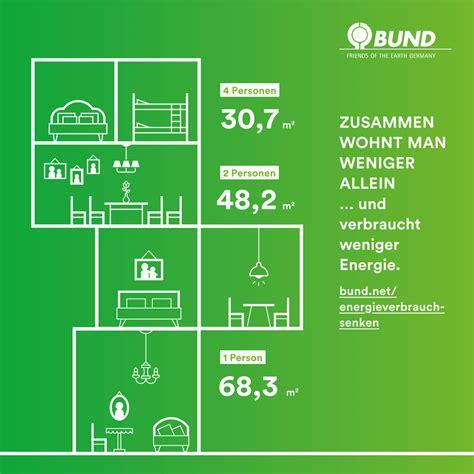 Tipps Zum Energiesparen by Tipps Zum Energiesparen Im Haushalt Bund E V