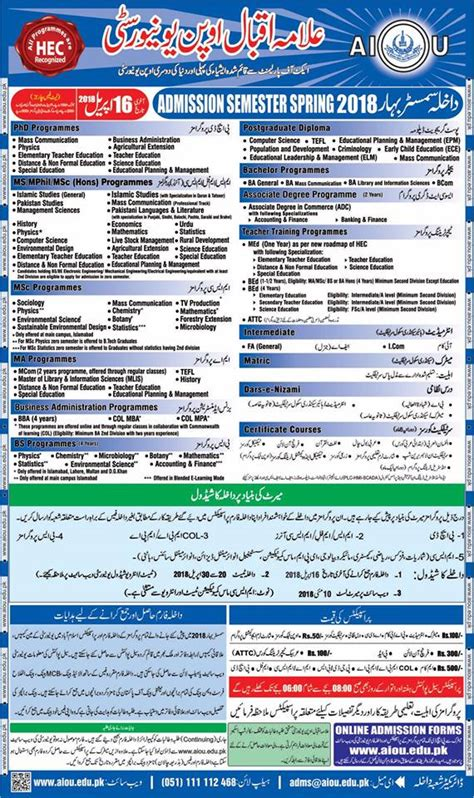 aiou ba admission form allama iqbal open university admissions 2019 aiou online